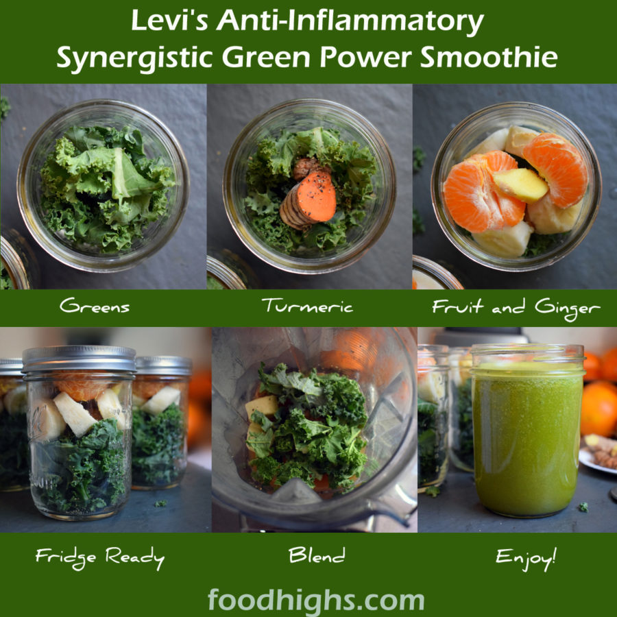 Levi's Anti-Inflammatory Synergistic Green Power Smoothie